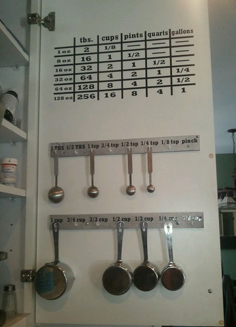 Measuring Spoons Spaces Traditionalwith Categoryspacesstyletraditional