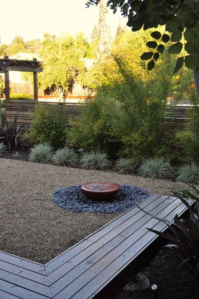 Parks Residence What is a French Drain for Contemporary Landscape Outdoor Photos Gardeners and Lawn Care Services